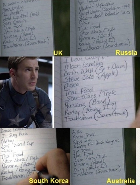 In Captain America: Winter Soldier, Steven Rogers' to-do list will slightly differ depending on which regional release you're watching.